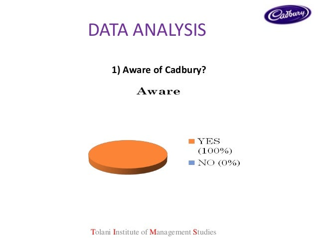 brand equity of cadbury The importance of brand equity brand equity is a critical asset for any organisation and whether or not you're aware of it, it has a significant.