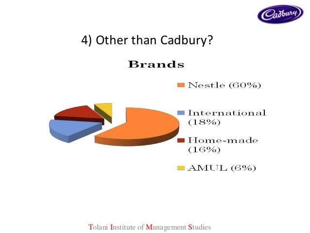 brand management of cadbury 'i wish i'd never sold green & blacks to cadbury' william kendall, serial brand-builder, laments selling up, and predicts the next boom sectors in food and drink  the wealth management guys.