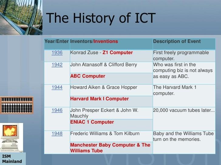 history of ict wikipedia
