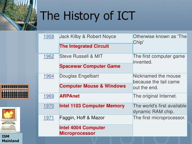 history of ict slideshare