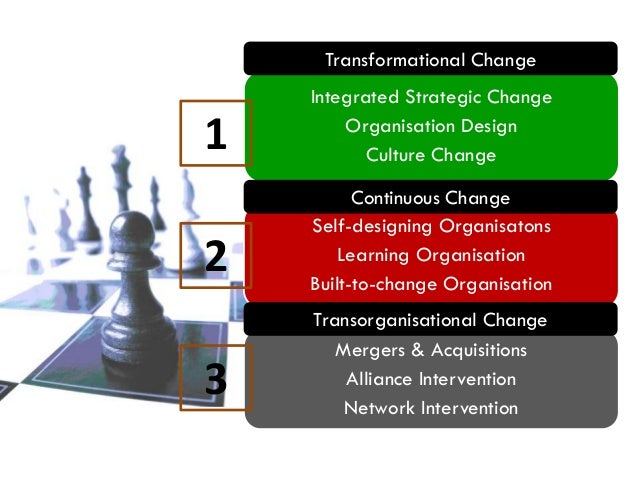 change intervention What type of organizational development (od) intervention do you need how do you choose the right od intervention for your team whether you are trying to build a team, change a paradigm, develop a vision, communicate a strategy, or manage change - begin with the end result in mind this.