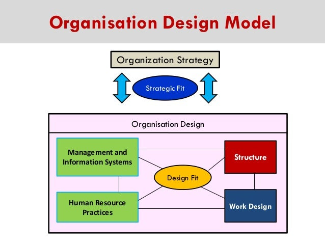 strategic change in organizations creative and innovation strategic hrm Strategic change in organizations, creative & innovation, strategic hrm strategic change in organizations, creative & innovation, strategic hrm.