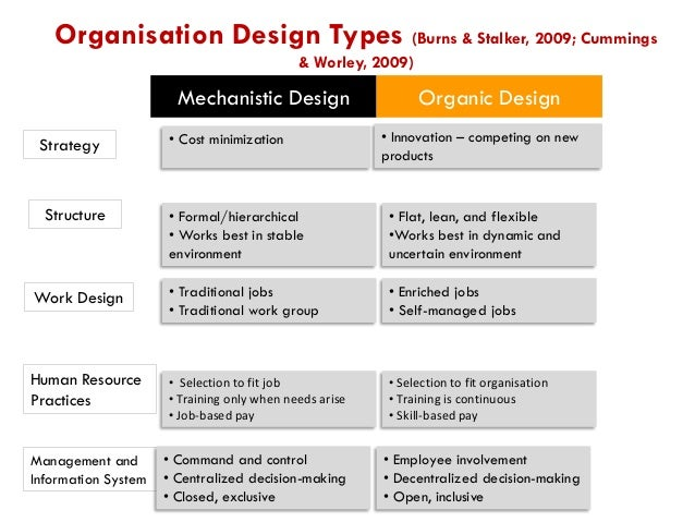 human resource management and interventions Keywords: human resource interventions, hrm interventions although human resource management is a phrase which has been in use for over 40years, it did not come to the fore as a distinctive approach to managing people until the mid 1980s, when it became generally known as hrm.
