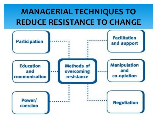 methods for managing change Learn about prosci's change management methodology,  managing change the second phase focuses on creating plans that will integrate with the project plan.
