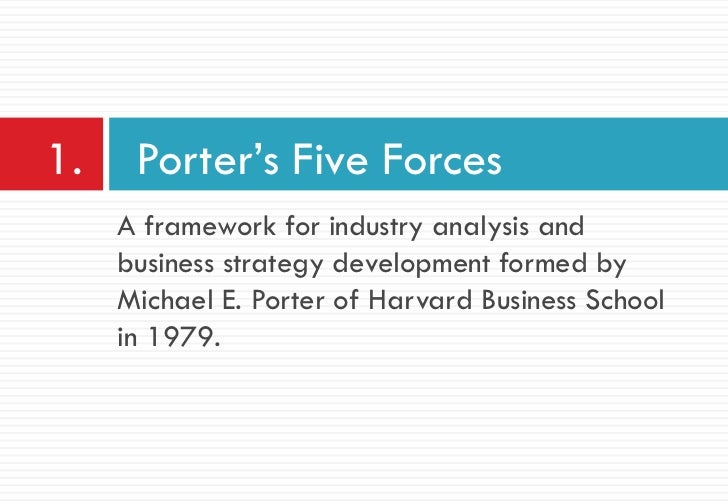 how to apply porter s five forces to university The ibisworld database doesn't use the term porter's five forces in any of it's reports, but the profiles will help with a porter's five forces.