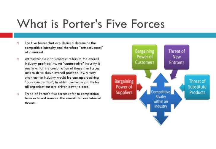 porters five forces application Porter's five forces model will help you make more informed decisions about  your industry,  for example, if you claim to be faster or more productive, prove it.