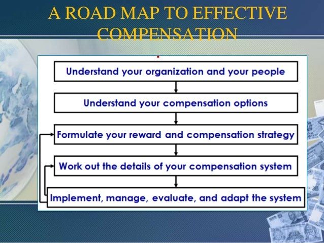 mapping compensation strategies A strategy map is a diagram that is used to document the primary strategic goals being pursued by an organization or management team.
