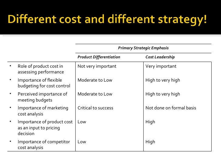 cost management a strategic emphasis Cost management with a strategic emphasis by: edward blocher and william berry citation: working paper (october 1998) summary the competitive pressures faced by many manufacturers are forcing them to change their strategic direction in markets and to reinvest in their production processes as a result, these.