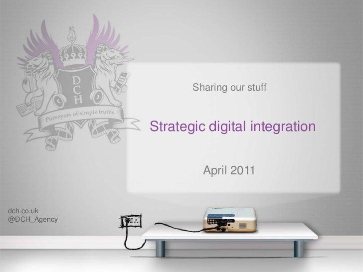 Strategic Digital Integration