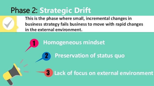 strategic drift Exploring corporate strategy fifth edition johnson & scholes chapter 11 managing strategic change prentice hall europe from: gerry johnson and kevan scholes exploring corporate strategy5th edition 1999  symptoms of strategic drift highly homogenous paradigm/culture.