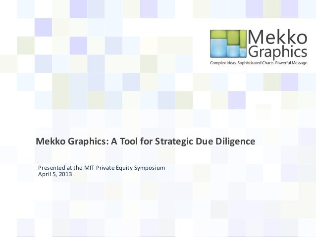 Mekko Graphics: A Tool for Strategic Due DiligencePresented at the MIT Private Equity SymposiumApril 5, 2013