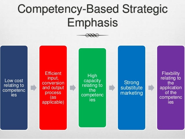 a competitive strategy based on quality Without a competitive strategy, your business will have a tough time attracting customers but unfortunately, there's no one-size-fits-all strategy that you can implement, because every business faces different challenges within different markets.
