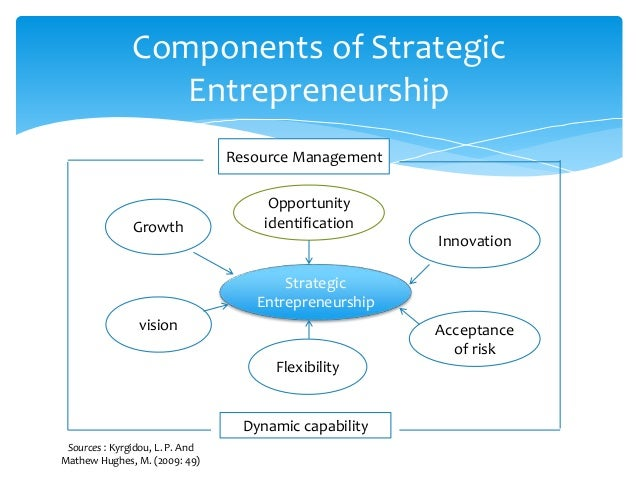 strategic management and entrepreneurship essay Strategic management concerns the long-term decisions aimed at improving the competitive position of a company there is a limit to achieving competitiveness from the existing product mix, because.