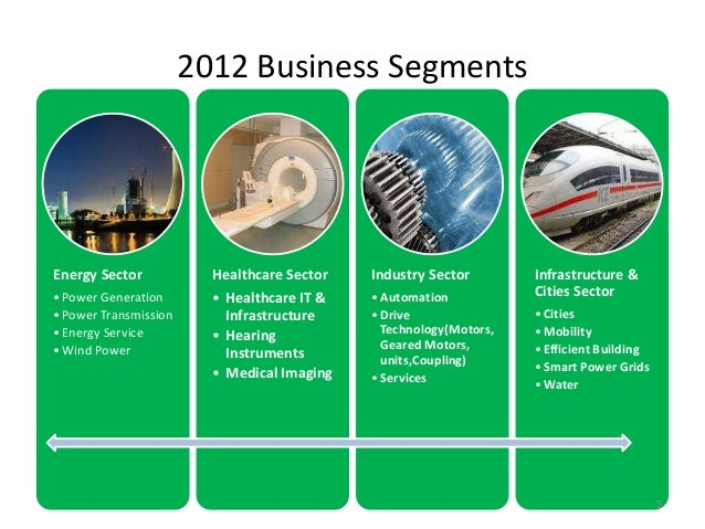 Strategic & Financial Analysis Siemens(2002-2012)