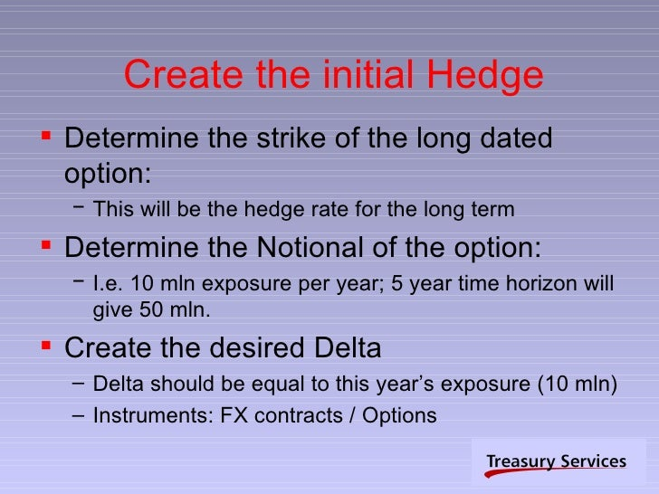 Hedging long dated fx options