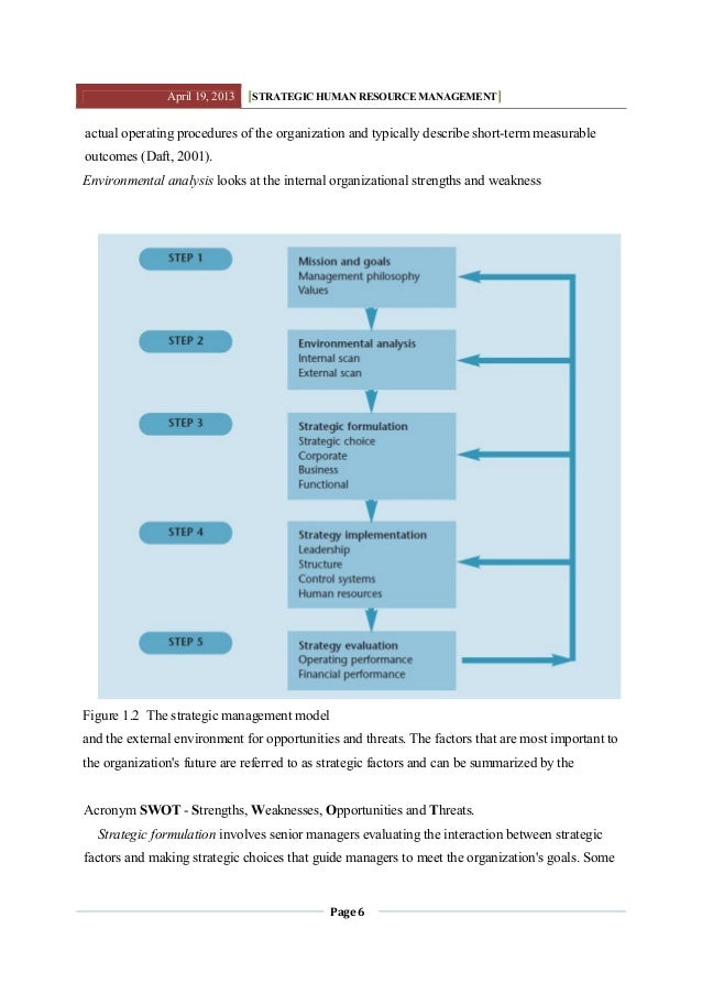 human resource strategy formulation and evaluation management essay Strategic human resource management: meaning,  strategy formulation  2  strategic human resource management is to ensure that human resource management.