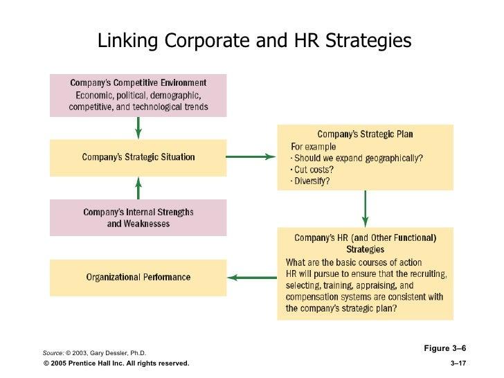 Strategic change in organizations creative and innovation strategic hrm