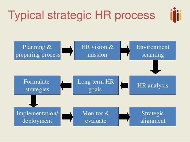Strategic Hrm With Impact: From Strategy To Executio - Zimbabwe 2014