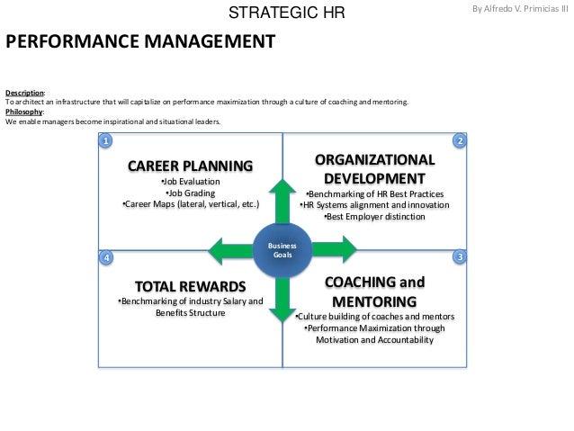 swot analysis and organizational development in