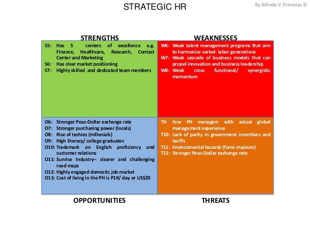 strength and weakness of hr department