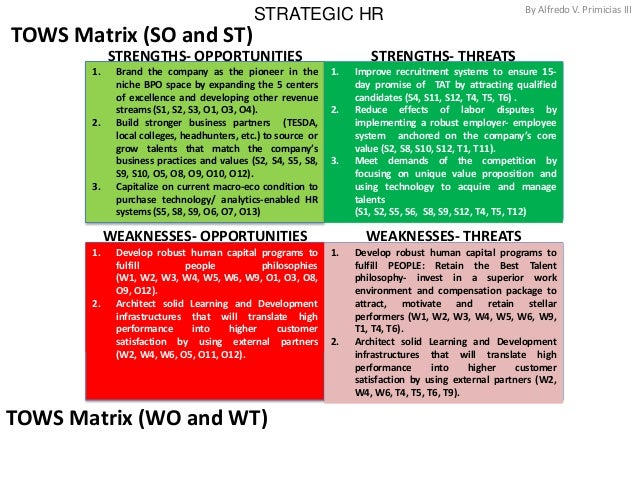 ife and efe matrix of microsoft Strategic management report for starbucks external factor evaluation matrix pediacom/ife+efe+matrix+internal+factor+evaluation.