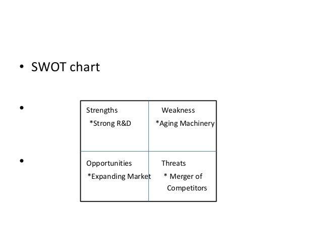 seiko swot analysis Global augmented reality and virtual reality market - analysis & forecast,  augmented reality and virtual reality market breakdown  swot analysis: 95: seiko.