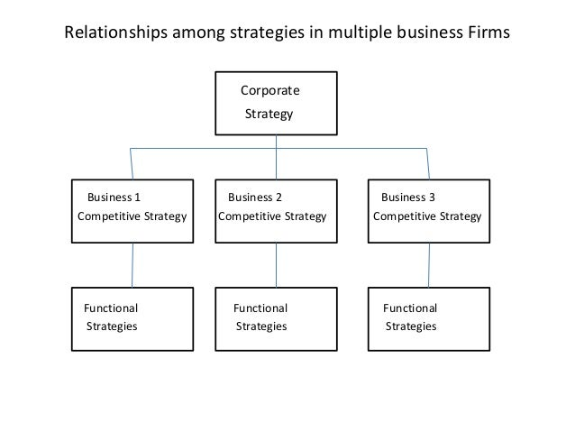 the integration of strategy and the human resource management The goal of strategic integration lies at the heart of guest's (1987) model of human resource management (hrm) legge (1995) cites guest (1987) in identifying three aspects of strategic.