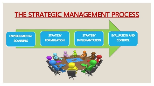 strategic human resource management and strategic management process12 the strategic management process environmental