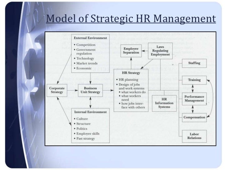 models of strategic hrm Strategic human resource management is the process of linking to the complexity of implementing different hrm models strategic management the word 'strategy', deriving from the greek noun strategus, meaning 'commander in.