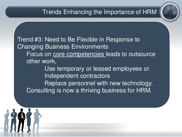 Technology Management Image: Strategic Human Resource Management In A Changing Environment