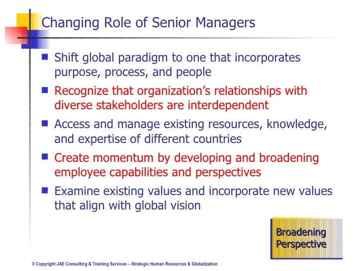 the shifting of the role of the human resources Human capital development / areas of expertise / hr's shifting role within change management hr's shifting role within change management leading change can be daunting, but an absolute necessity if an organization is to prosper and to improve its competitive abilities, reputation and long-term prospects.