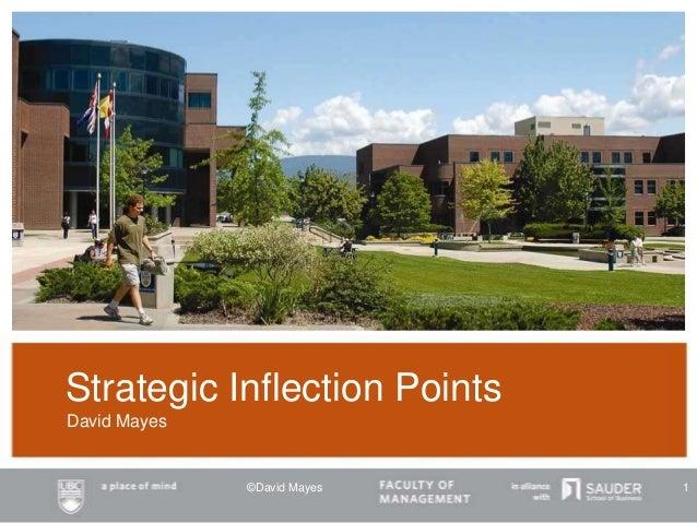Strategic Inflection Points David Mayes ©David Mayes 1