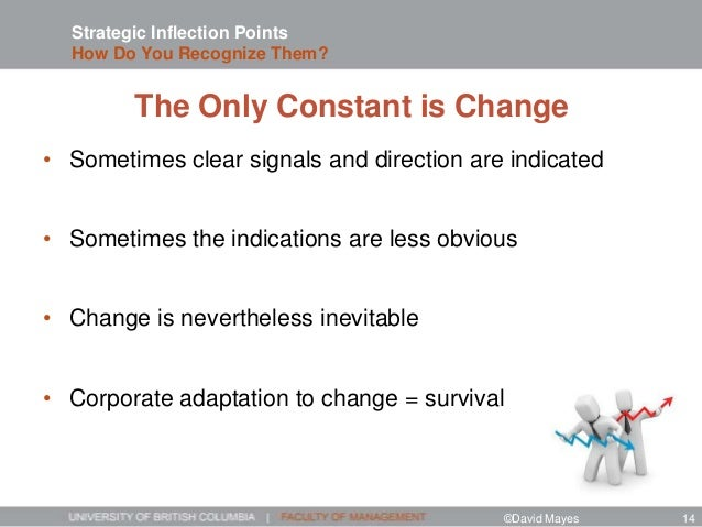 Strategic Inflection Points How Do You Recognize Them? The Only Constant is Change • Sometimes clear signals and direction...