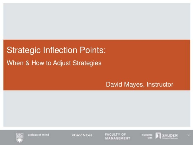 Strategic Inflection Points: When & How to Adjust Strategies David Mayes, Instructor ©David Mayes 2
