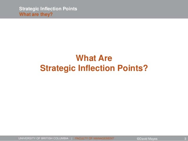 Strategic Inflection Points What are they? What Are Strategic Inflection Points? ©David Mayes 3