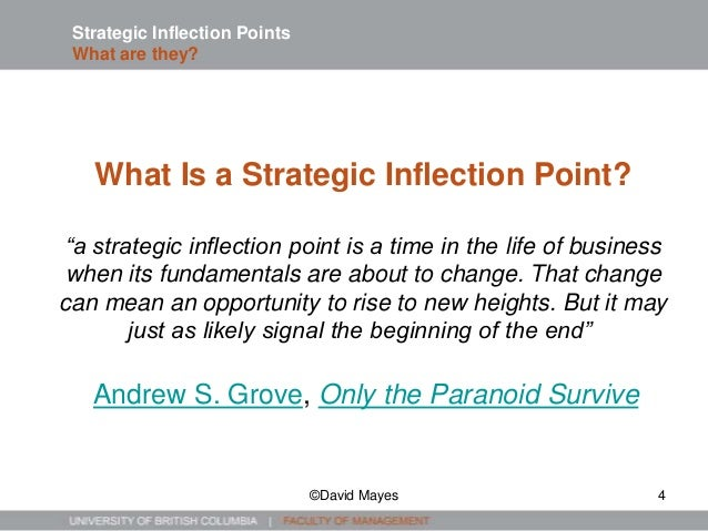 """Strategic Inflection Points What are they? What Is a Strategic Inflection Point? """"a strategic inflection point is a time i..."""
