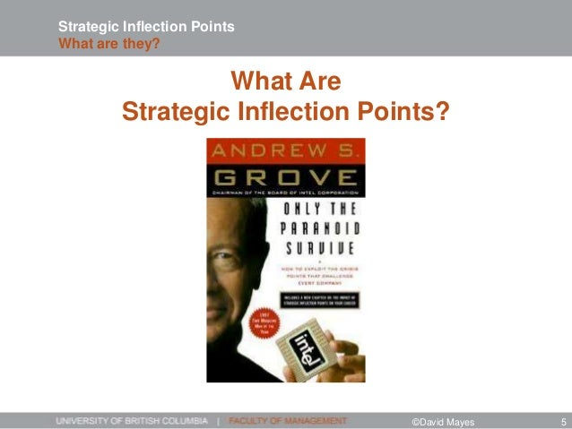 Strategic Inflection Points What are they? What Are Strategic Inflection Points? ©David Mayes 5