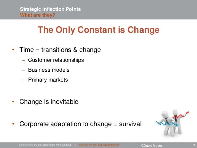 Strategic Inflection Points What are they? The Only Constant is Change • Time = transitions & change – Customer relationsh...