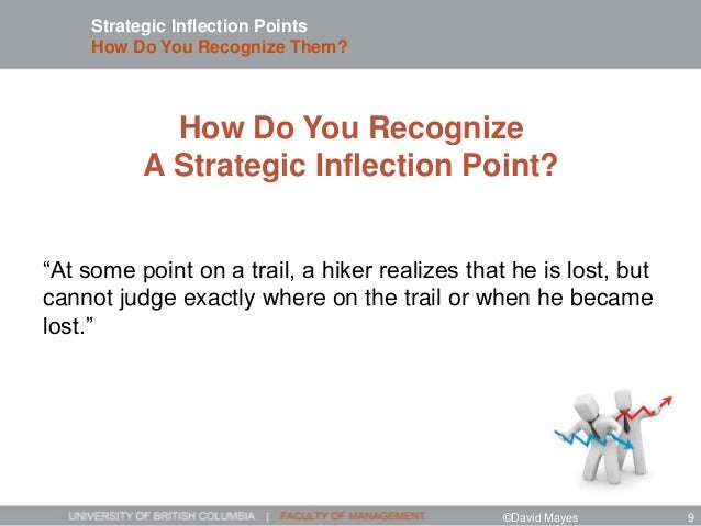 """Strategic Inflection Points How Do You Recognize Them? How Do You Recognize A Strategic Inflection Point? """"At some point o..."""