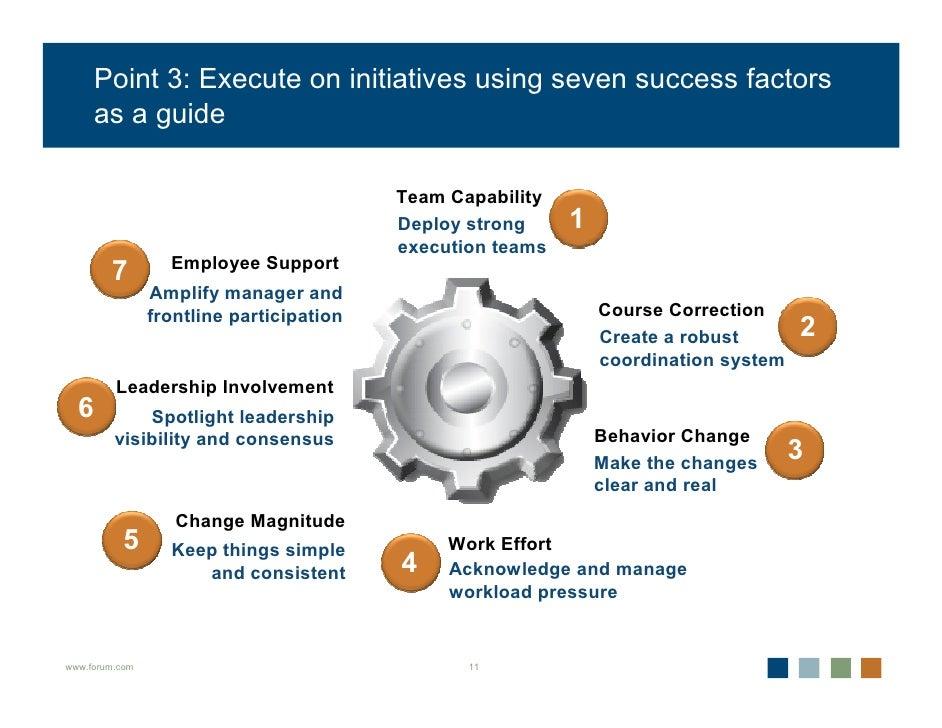 top strategic initiatives