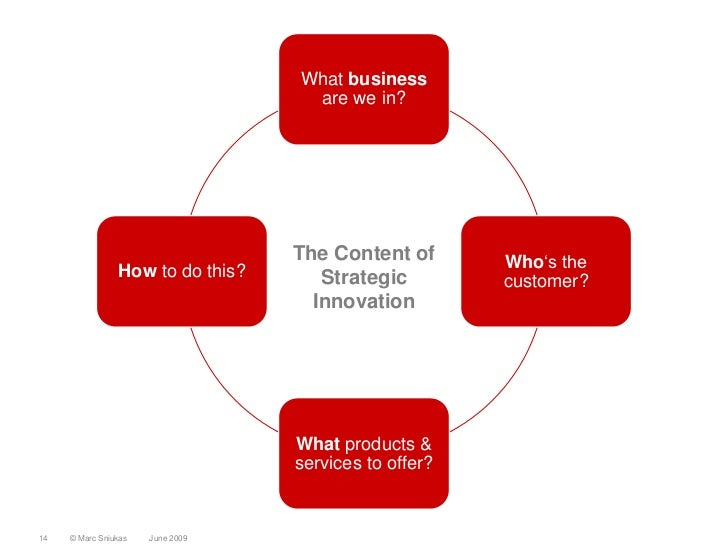 What business                                    are we in?                                       The Content of       Who...