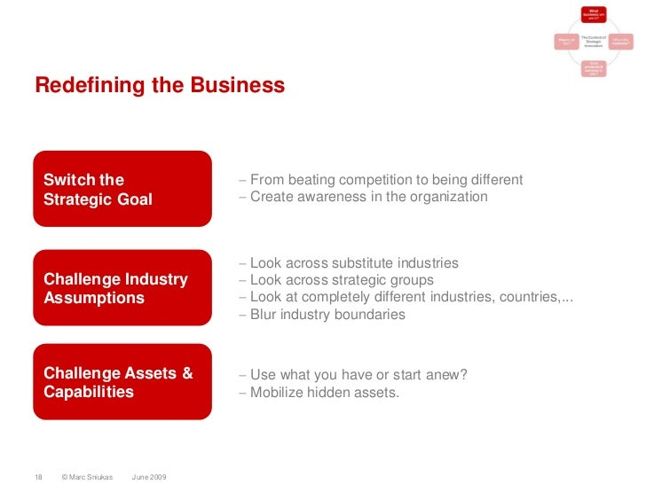 Redefining the Business         Switch the                      From beating competition to being different      Strategi...