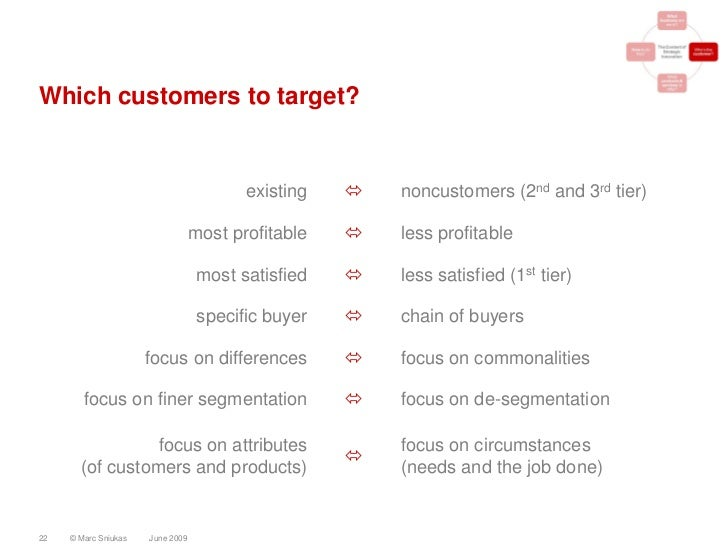 Which customers to target?                                            existing      noncustomers (2nd and 3rd tier)      ...