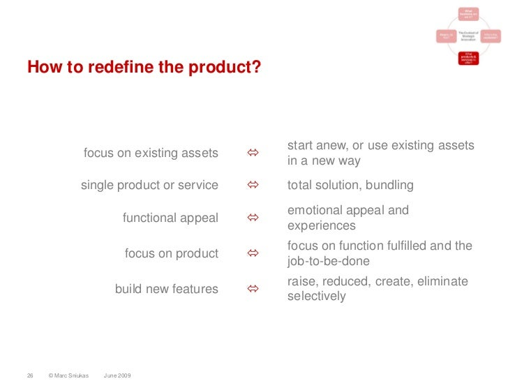 How to redefine the product?                                                        start anew, or use existing assets    ...