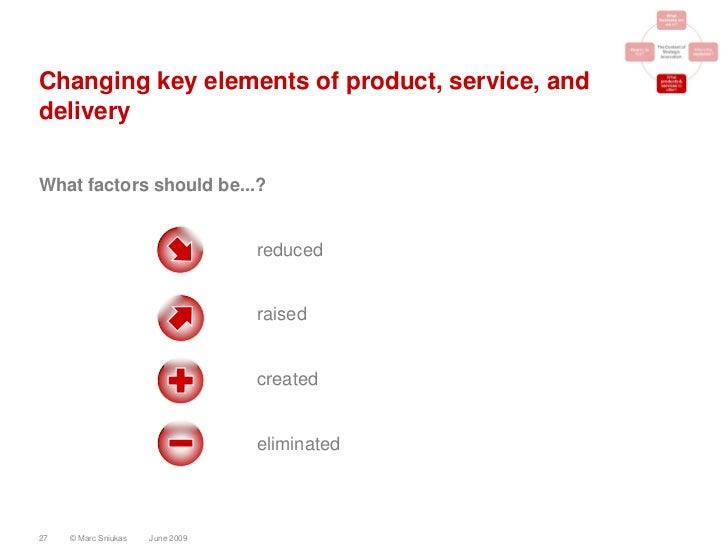 Changing key elements of product, service, and delivery  What factors should be...?                                     re...