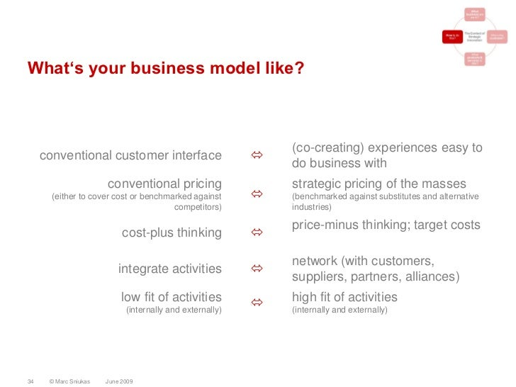 What's your business model like?                                                                   (co-creating) experienc...