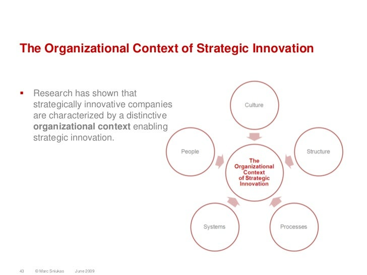 The Organizational Context of Strategic Innovation       Research has shown that      strategically innovative companies ...