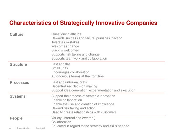 Characteristics of Strategically Innovative Companies Culture                           Questioning attitude              ...