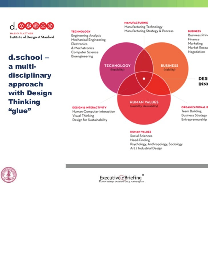 the nine schools of strategic thinking essay The role of socratic questioning in thinking, teaching, and learning in this final section, we provide a sample high school socratic questioning dialog.