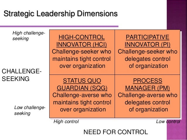 level of stratergy Only when all three levels of strategy are carefully considered will your  organization be able to get on the right path toward a prosperous future.